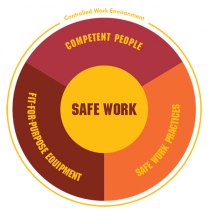 safe-work-graphic