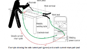 Preventing electric shocks during welding