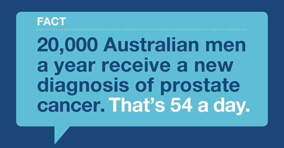 Causes & Symptoms of Prostate Cancer