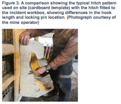 workbox hitch pattern