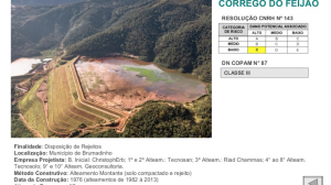 tailings dam risk assessment vale