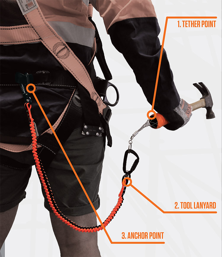 tool tethers and lanyards for working at heights