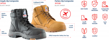new mens work boot by steel blue with composite toe