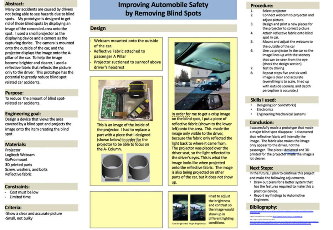 Operator field of view blind spot system