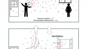micro droplet prevention ventilation