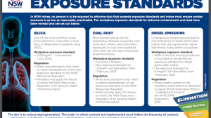 Commencement of new exposure standards for coal dust and diesel particulate matter